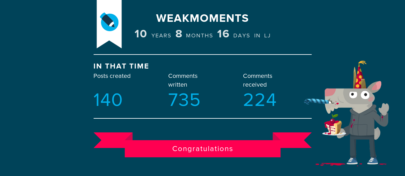 Moments of Weakness