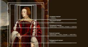 Как художники 200 лет «кадрировать» учились