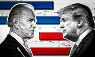 США: Повторится ли ошибка соцопросов 2016 года?