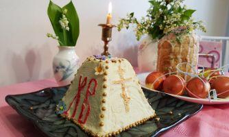 Как менялся русский пасхальный стол в течение 500 лет