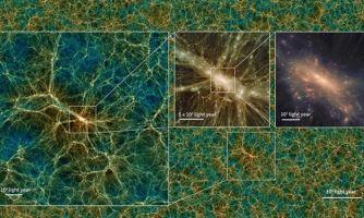 Учёные сгенерировали виртуальную вселенную