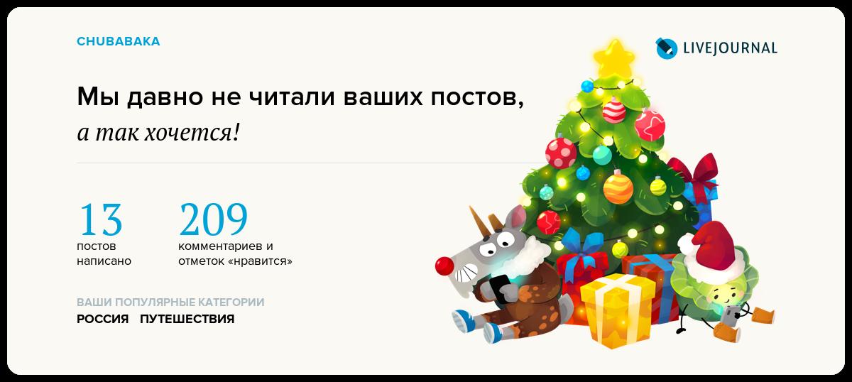 Во дела! Я и не думал, что так МНОГО писал в этом году! %)))