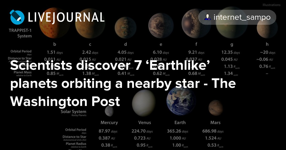 Scientists discover 7 'Earthlike' planets orbiting a ...