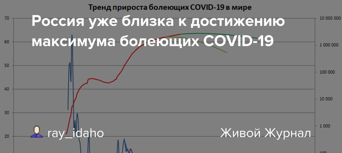 Россия уже близка к достижению максимума болеющих COVID-19