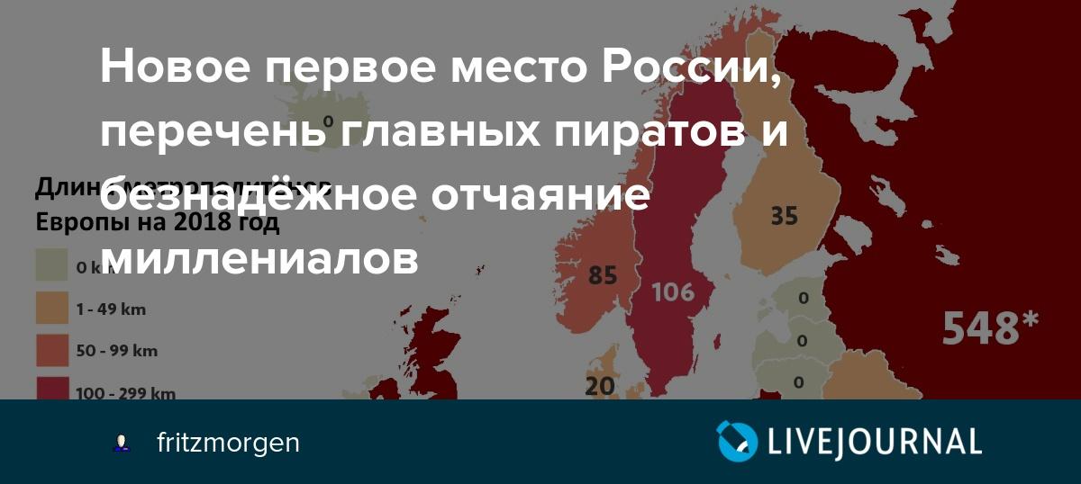Новое первое место России, перечень главных пиратов и безнадёжное отчаяние миллениалов