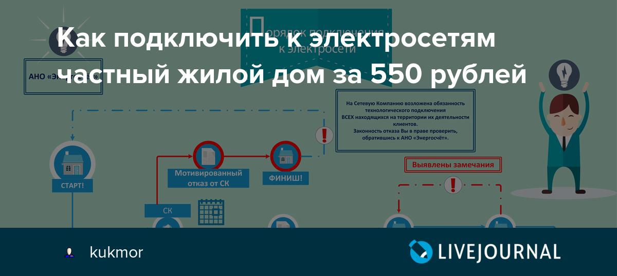 Подключение электричества в снт в башкирии услуги по получению документов для электроснабжения в Николопесковский Большой переулок