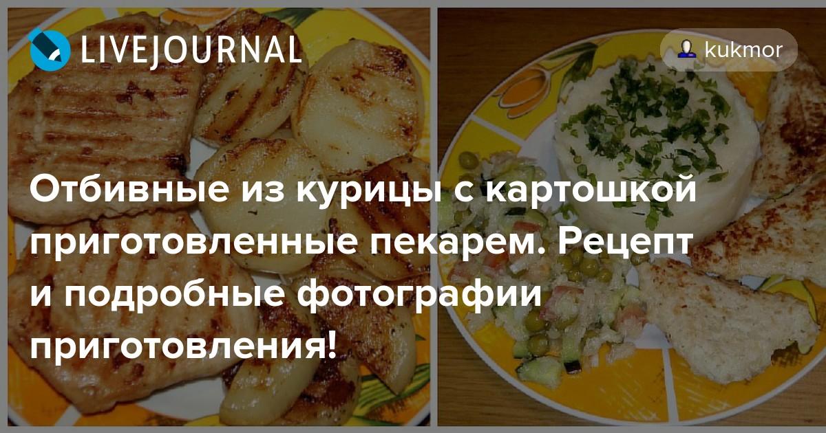 Вкусные отбивные рецепт фото
