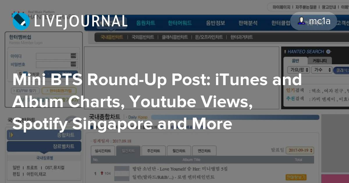 Mini BTS Round-Up Post: iTunes and Album Charts, Youtube Views