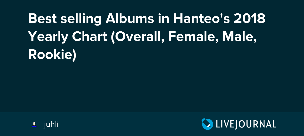 Best selling Albums in Hanteo's 2018 Yearly Chart (Overall