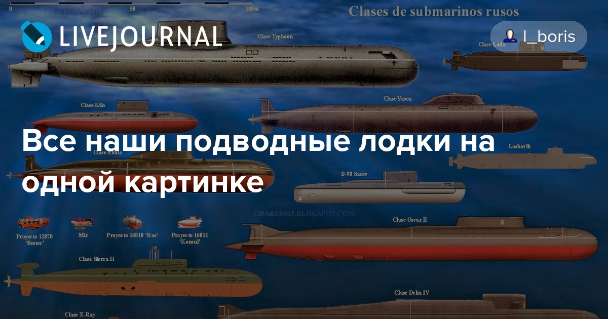 подводной лодки борей последние новости