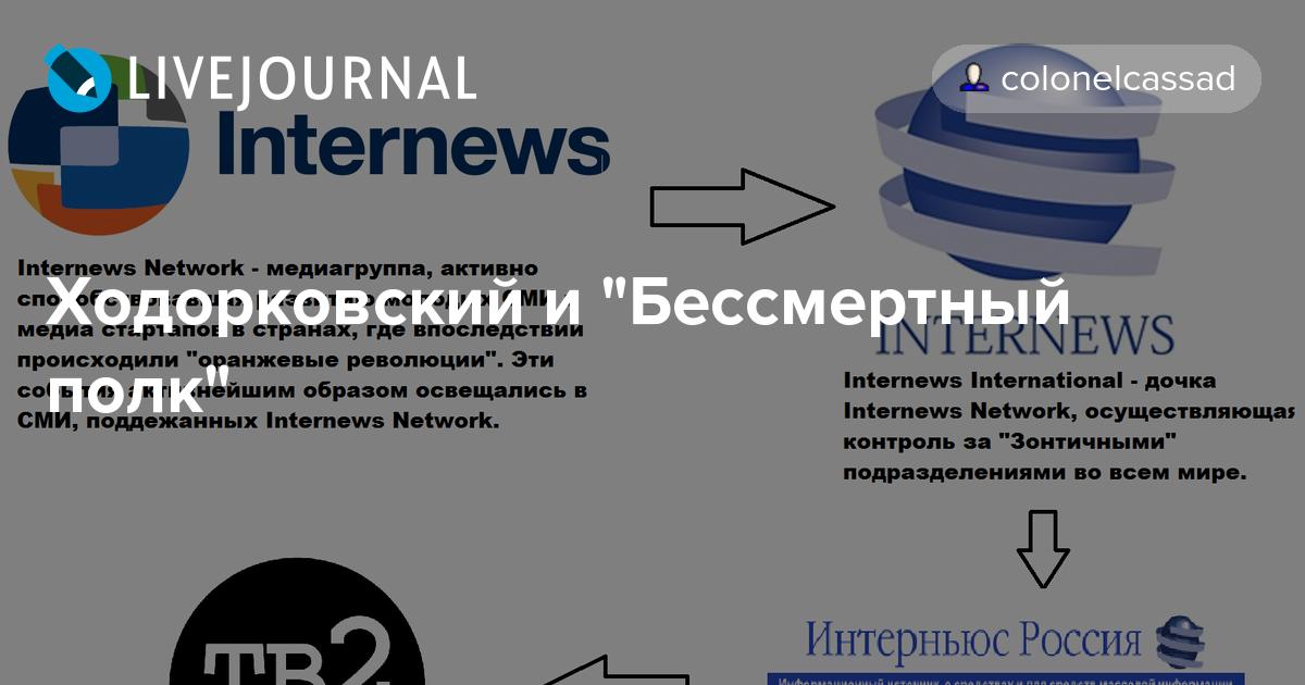 """Ходорковский и """"Бессмертный полк"""""""