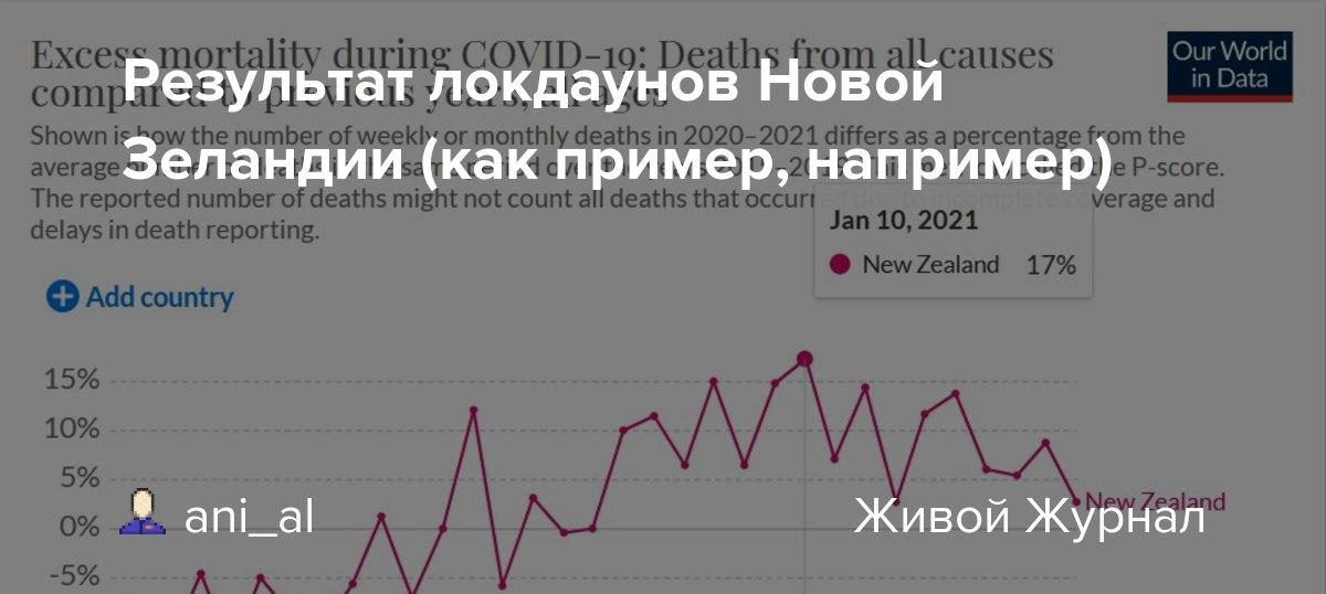 ani-al.livejournal.com