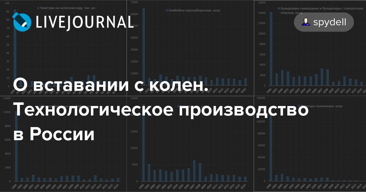 О вставании с колен. Технологическое производство в России