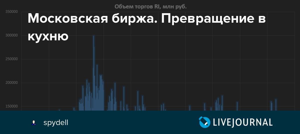 Торги нефти на московской бирже индикаторы форекс ютуб