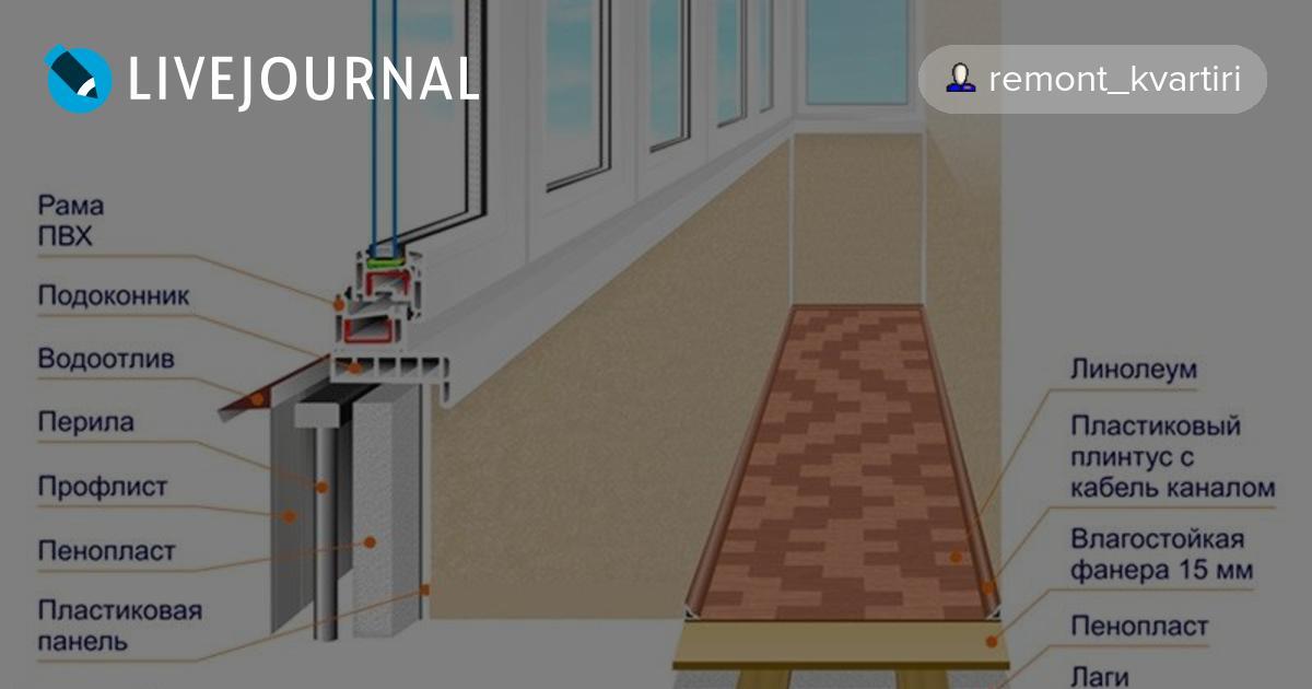 Технология утепления лоджии - шаг за шагом. способы утеплени.