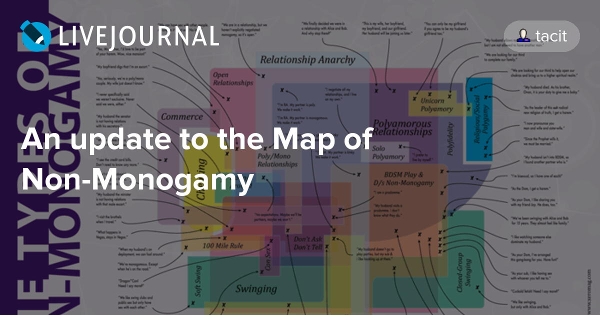 an update to the map of non monogamy franklin veauxs journal
