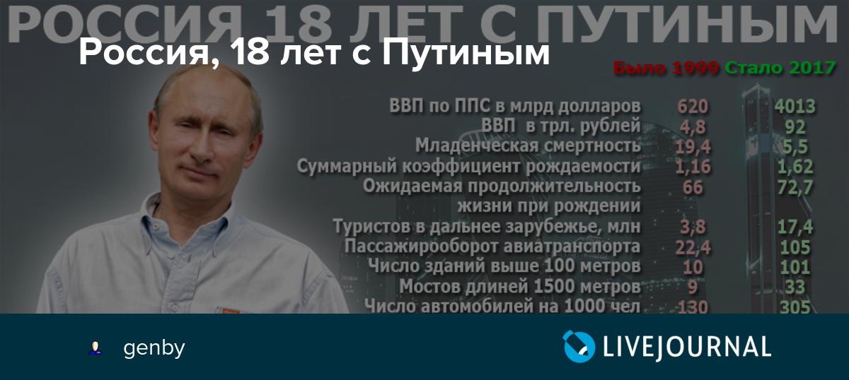 Россия, 18 лет с Путиным
