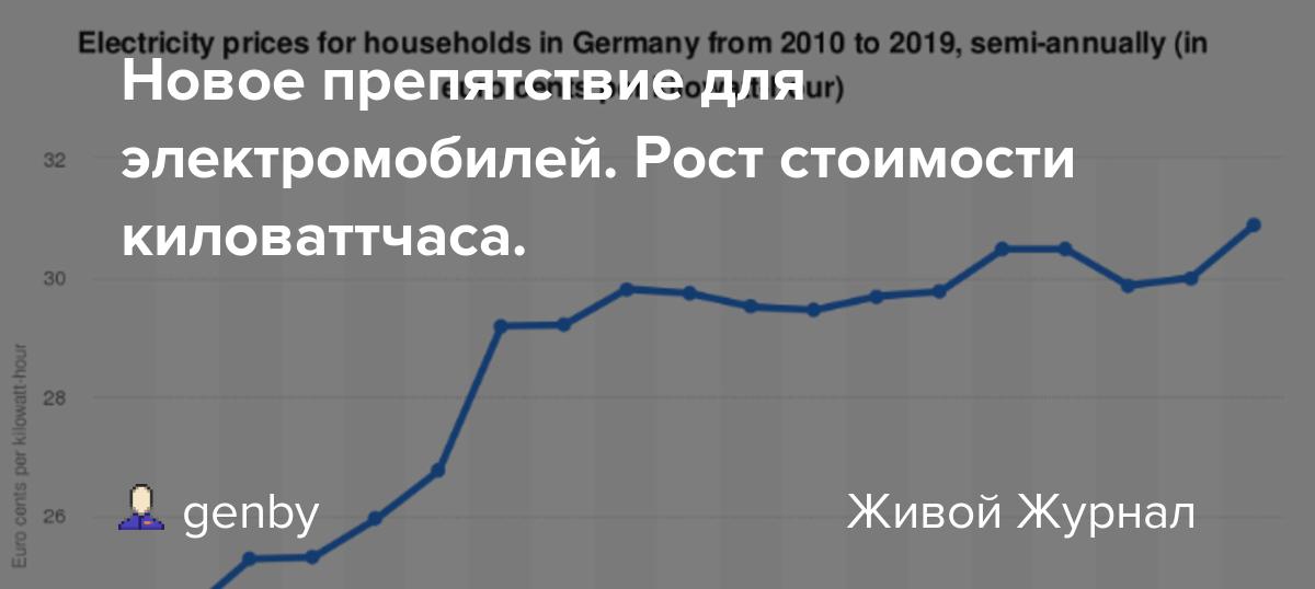 Час в стоимость для производства квт москва часовой сайт ломбард официальный