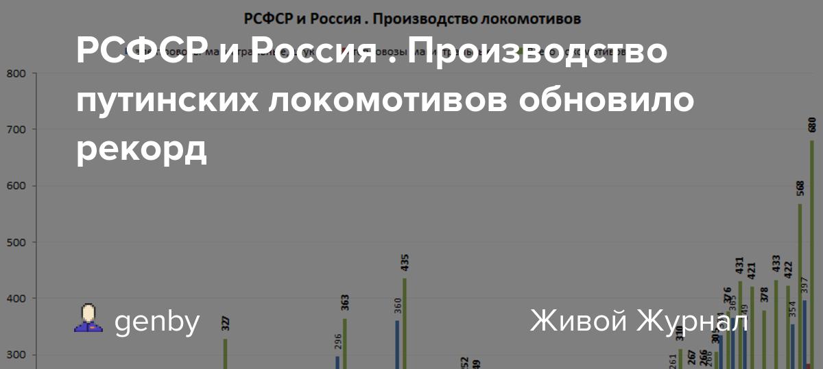 РСФСР и Россия . Производство путинских локомотивов обновило рекорд