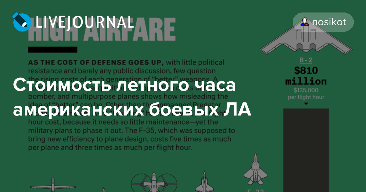 России часа по стоимость летного часовой пояс выкуп