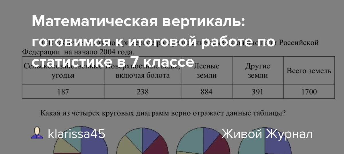 Практические работы по статистике