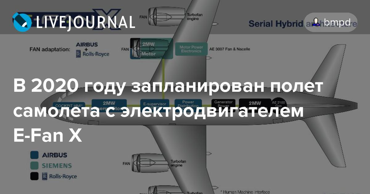 В 2020 году запланирован полет самолета с электродвигателем E-Fan X