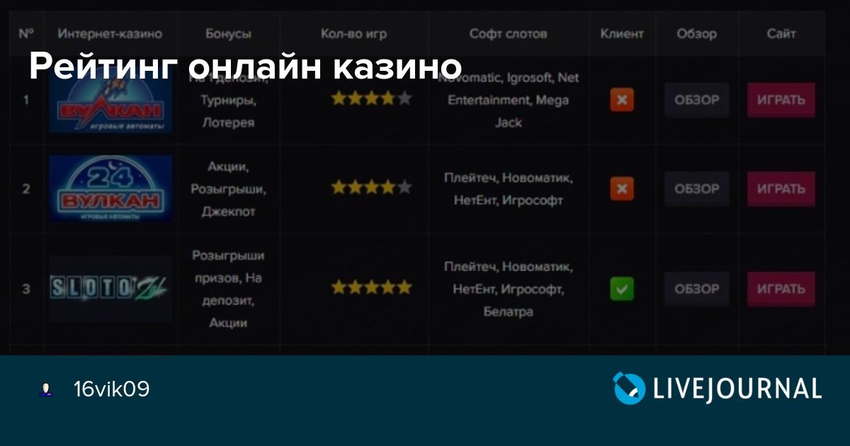 зеркала казино адмирал онлайн casino admiral