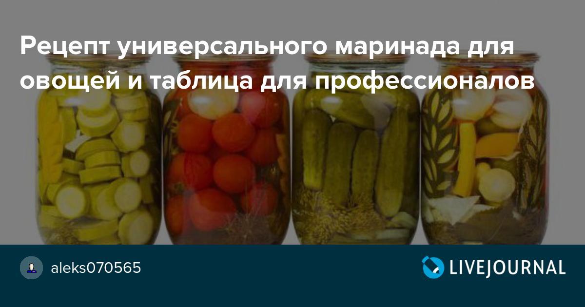 Универсальный рецепт маринада для овощей
