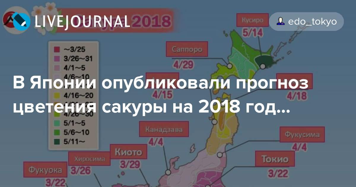 Прогноз для японии на 2018 год