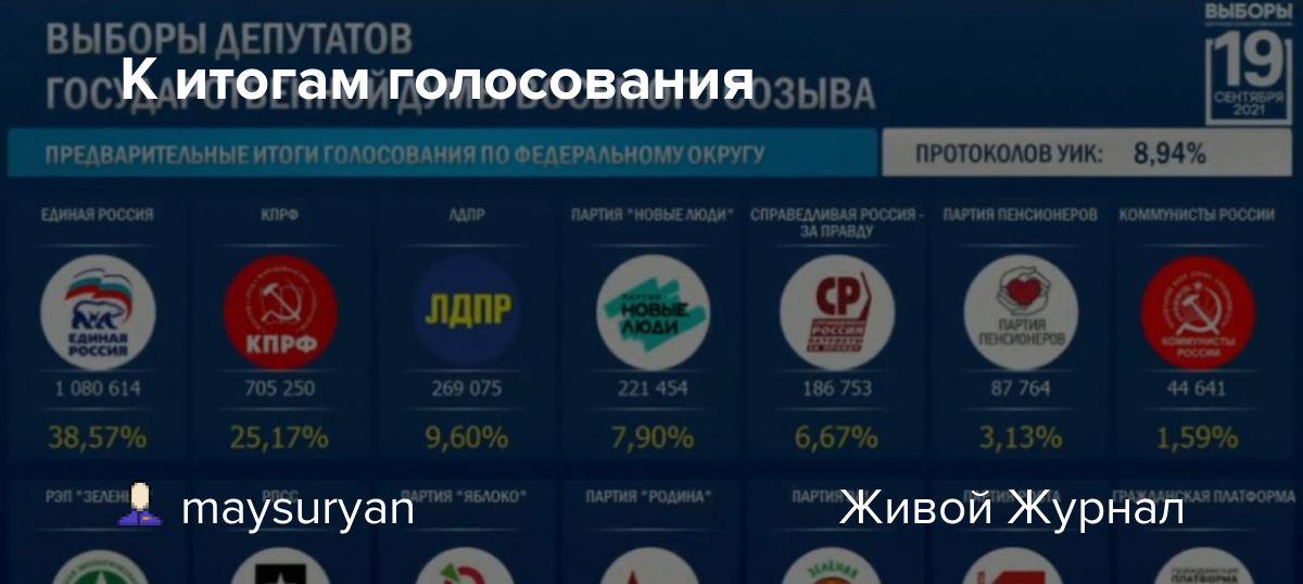 К итогам голосования