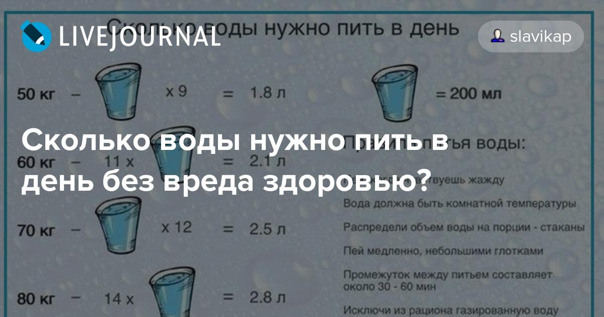 Сколько раз в день можно пить