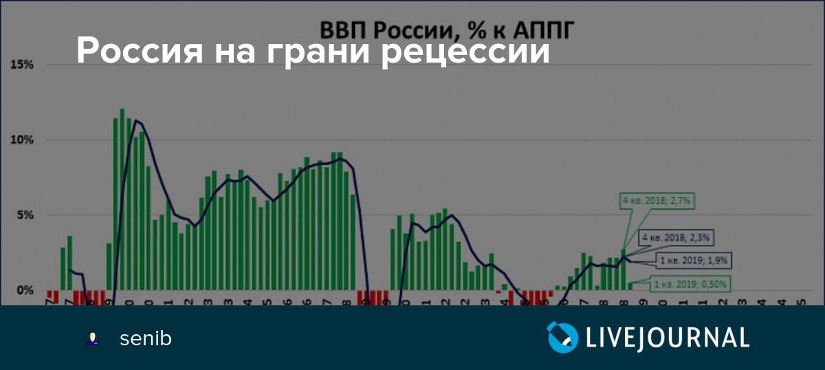 Россия на грани рецессии