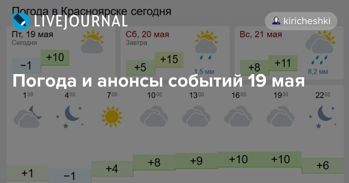 Погода в Красноярске, Красноярский край