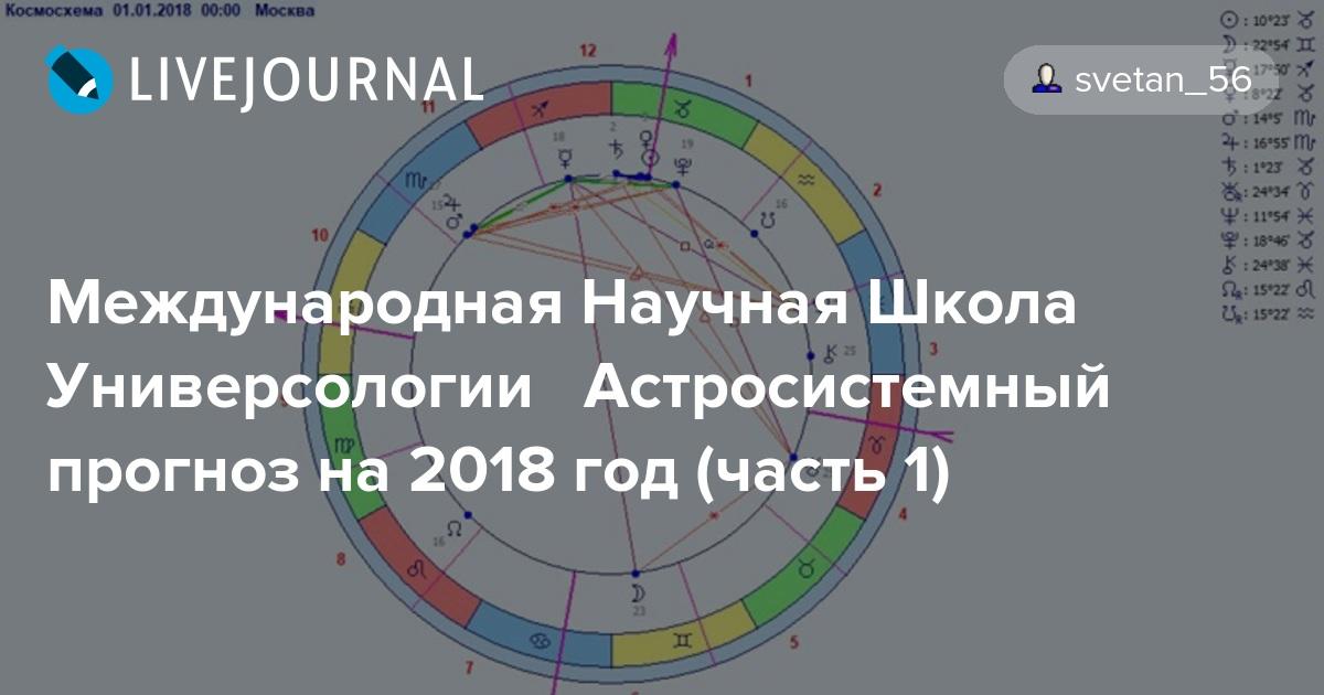 Астросистемный прогноз на 2018 год