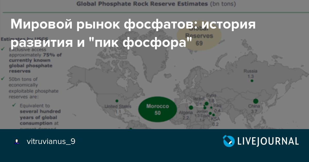 """Мировой рынок фосфатов: история развития и """"пик фосфора"""""""