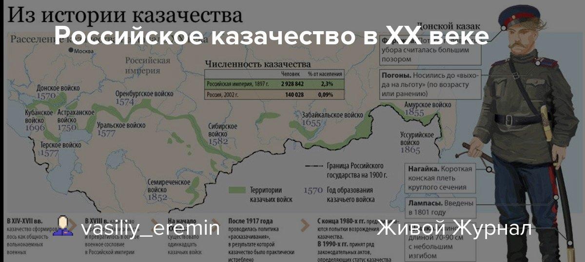 казачьи войска российской империи карта может стоить