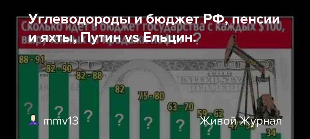 Нефть и газ, бюджет РФ, пенсии и яхты.