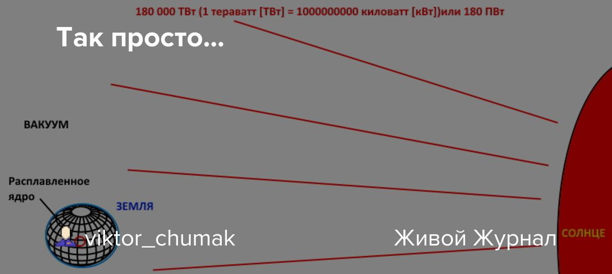 https://viktor-chumak.livejournal.com/74673.html